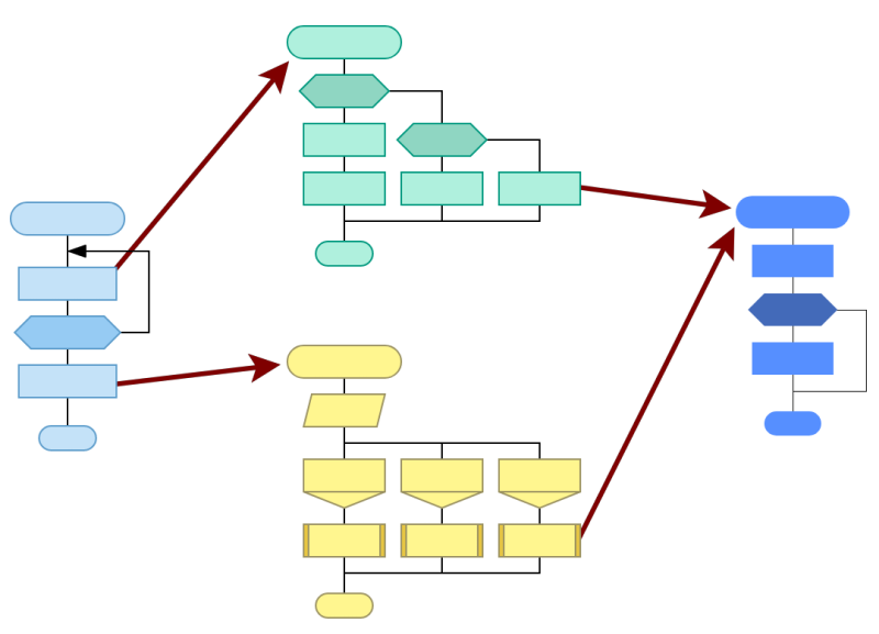 DrakonHub creates links between diagrams